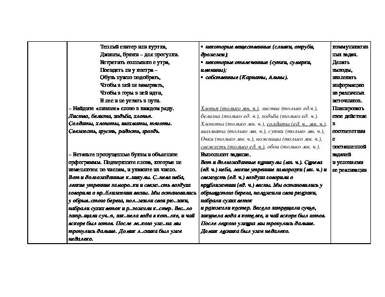 """Урок """"Множественное число имен существительных""""(4 класс,русский язык)"""