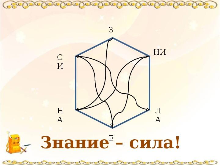 """Интегрированный урок математики и окружающего мира на тему """"Нахождение нескольких долей числа. Решение задач"""" (2 класс)"""