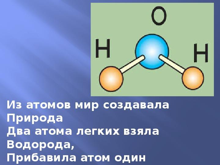 """Разработка открытого урока по химии """"Вода - знакомая и неизвестная"""" (9 класс),презентация к уроку по химии """"Вода - знакомая и неизвестная"""""""