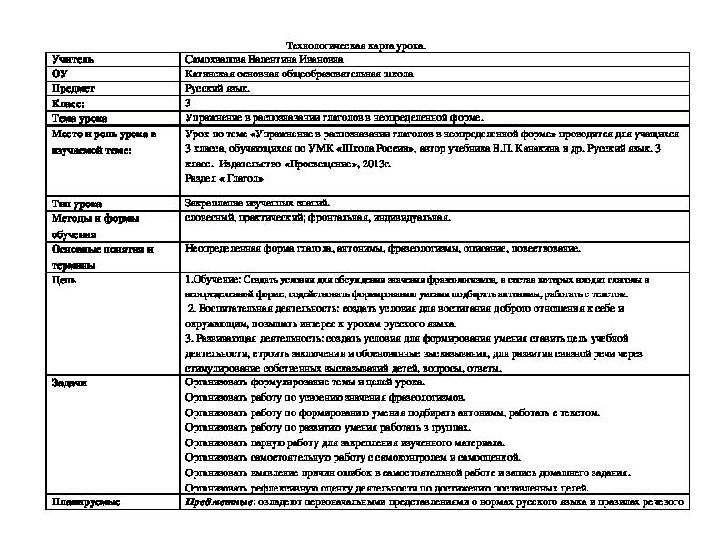 Технологическая карта урока русского языка. 3 кл.