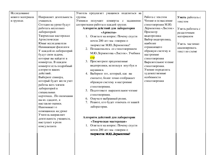 """Урок  литературы в 6 классе. Анализ стихотворения М.Ю. Лермлонтова """"Листок"""""""