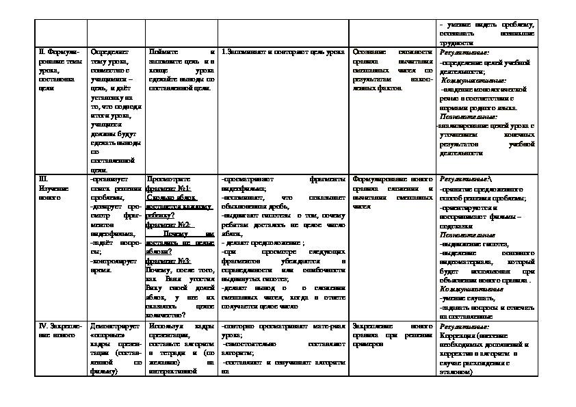 """Технологическая карта урока """"Сложение и вычитание смешанных чисел"""""""