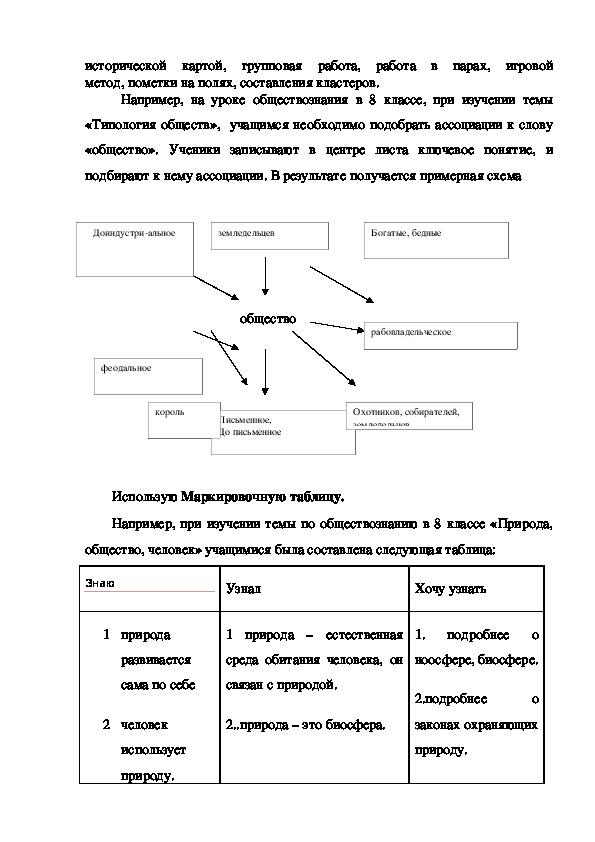 Статья:        Формирование социального интеллекта на уроках истории в условиях реализации ФГОС