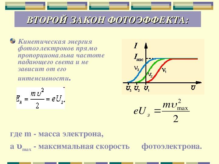 формула кинетической энергии фотоэлектрона для изготовления обложек