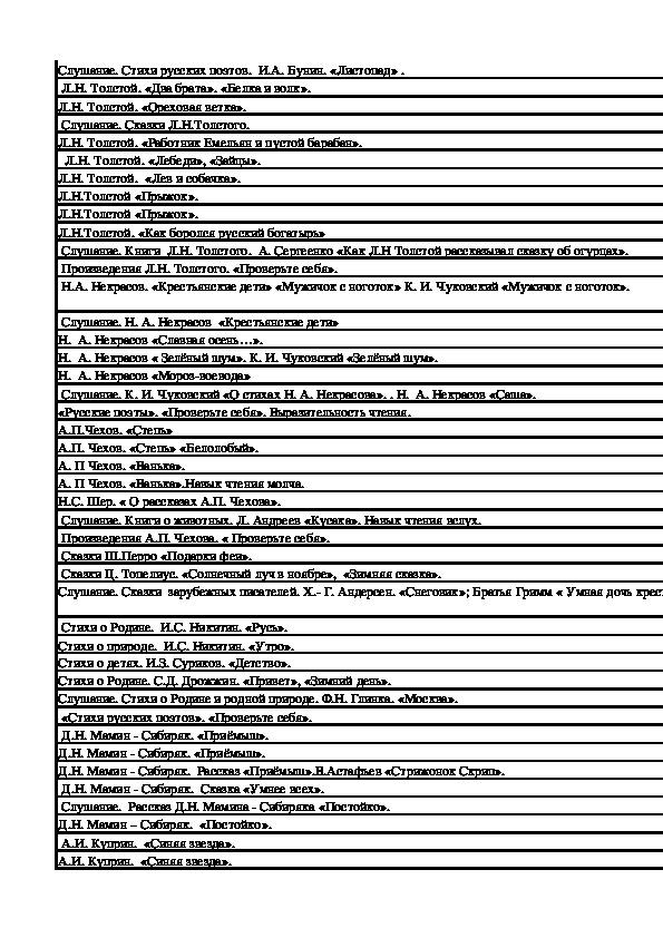 """Календарно-тематическое планирование по  всем предметам 3 класс """"Начальная школа 21 века"""" в формате excel"""