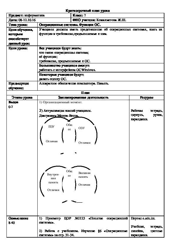 """Краткосрочный план урока информатики на тему """"Операционные системы. Функции ОС."""" (7 класс)"""