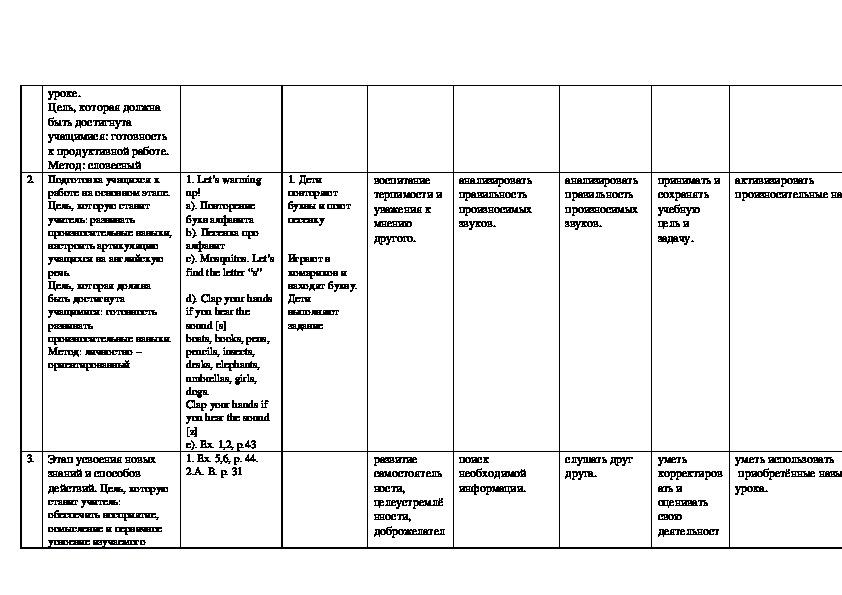 """Технологическая карта по английскому языку по теме """"Мир моих увлечений. Выходной день в зоопарке"""" (2 класс)"""