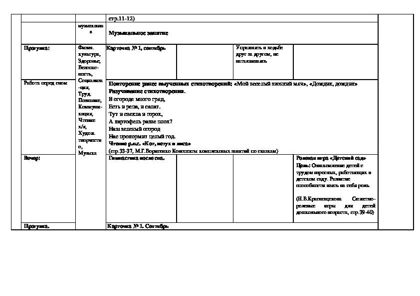 Календарное планирование воспитательно-образовательной работы в младшей группе в сентябре месяце