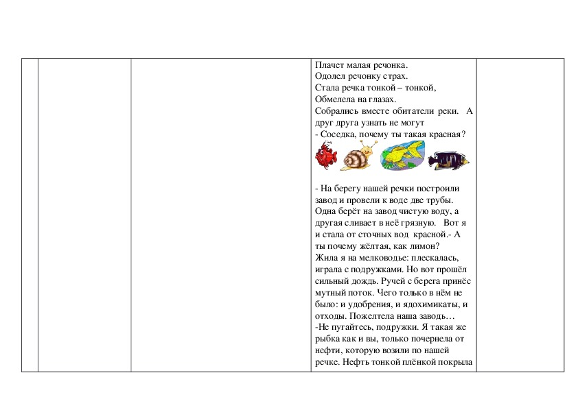 Технологическая карта урока окружающего мира в 3 классе на тему: « Берегите воду»