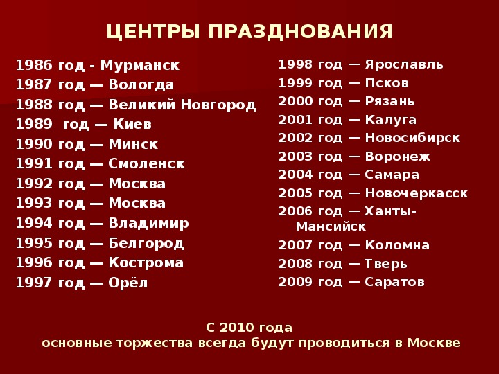 """Презентации  """"День славянской письменности и культуры"""""""