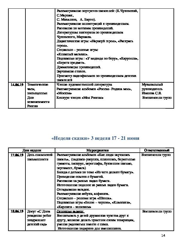 Организационная работа Муниципального дошкольного образовательного учреждения  детский сад № 37 комбинированного вида  на летний оздоровительный период
