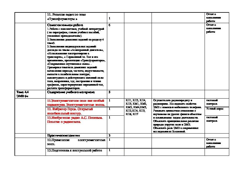 Рабочая программа Учебной дисциплины  ОУД. 08 Физика По программе подготовки квалифицированных рабочих и служащих