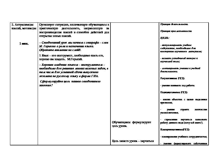 Средства речевой выразительности языка. Подготовка к ГИА.
