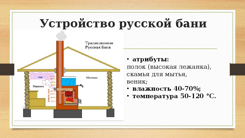 """Учебный проект по физике """"Физика в бане"""" , выполненный ученицей 11 класса Скопиноой Анастасией"""