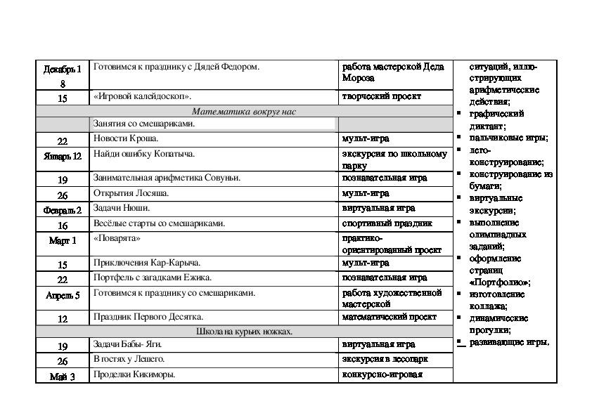 Рабочая программа занятий клуба «УМКИ». 1 класс