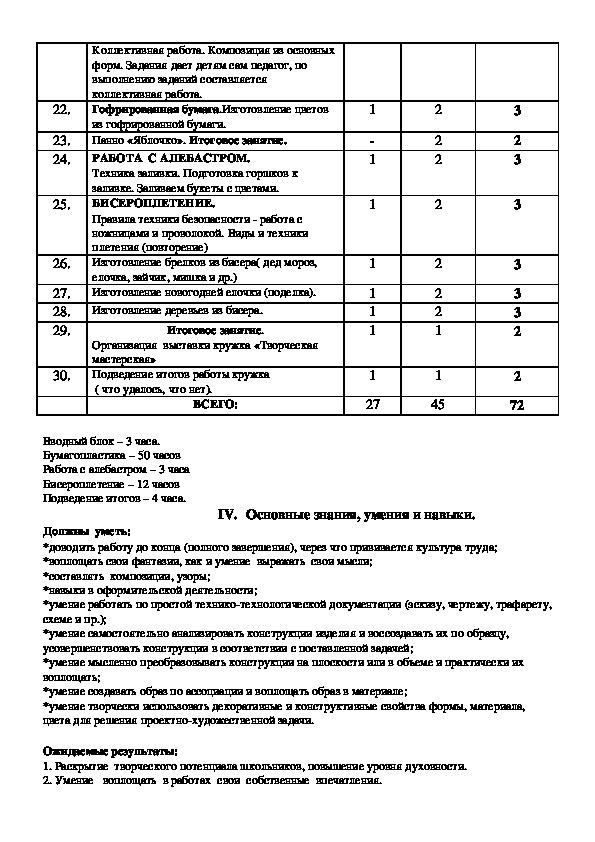 """Рабочая программа кружка """"Творческая мастерская""""."""