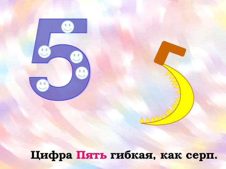Презентции по математике Школа России