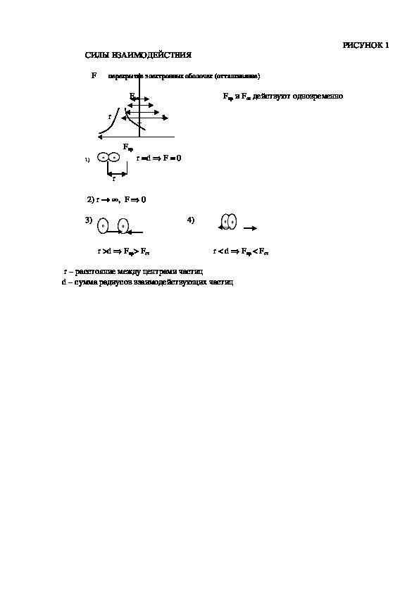 """Разработка урока по теме """"Броуновское движение. Силы взаимодействия молекул (опытное подтверждение основных положений МКТ). Агрегатное состояние вещества."""" (10 класс, физика"""""""