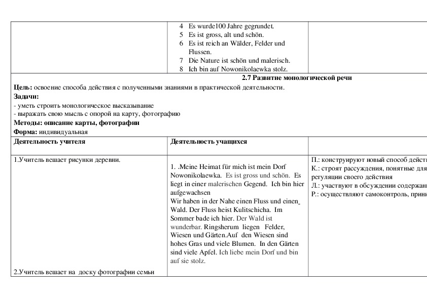 """Открытый урок немецкого языка в 7 классе по теме """"Моя Родина"""""""
