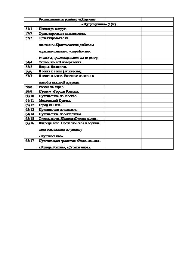 Программа по окружающему миру для обучающихся 2 «А» класса