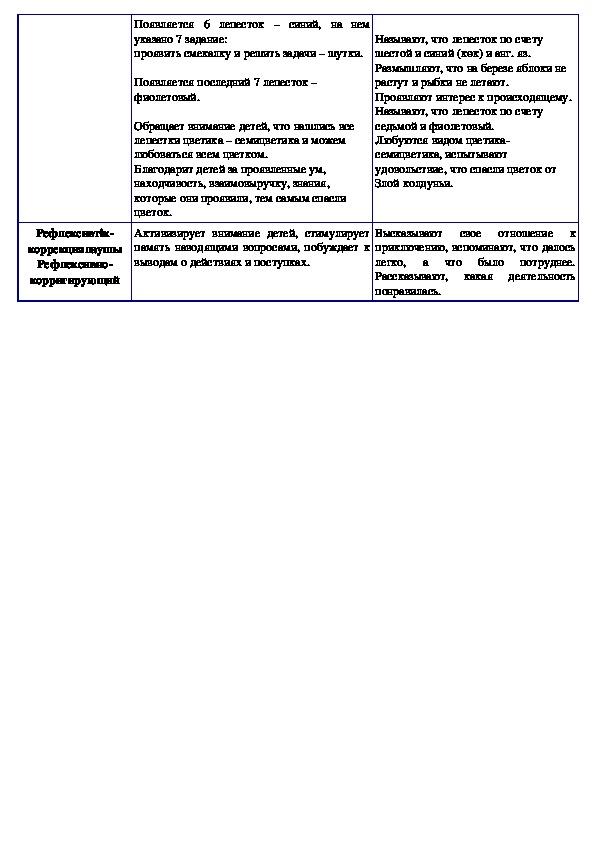 Конспект организованной учебной деятельности   Тақырыбы / тема: В поисках цветика-семицветика.