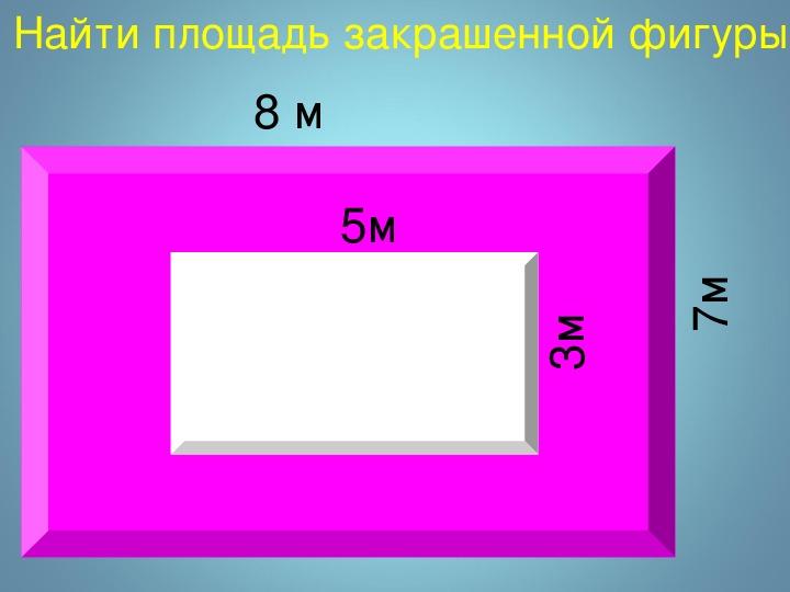 Презентация к уроку математики. Нахождение периметра и площади участка.