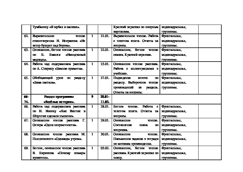 """Календарно-тематическое планирование к учебному предмету """"Чтение"""""""