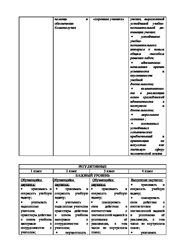 Рабочая программа по курсу решение проектных задач