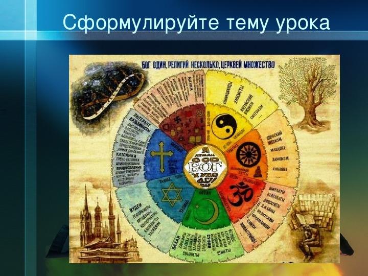 """Презентация по географии на тему """"Религиозный состав населения"""" (10 класс)"""