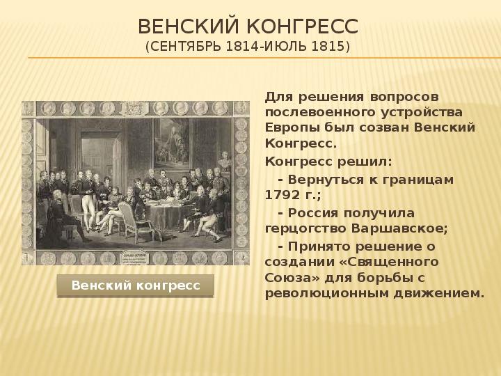 """Презентация по истории """"Нашествие Наполеона и заграничные походы русской армии"""""""
