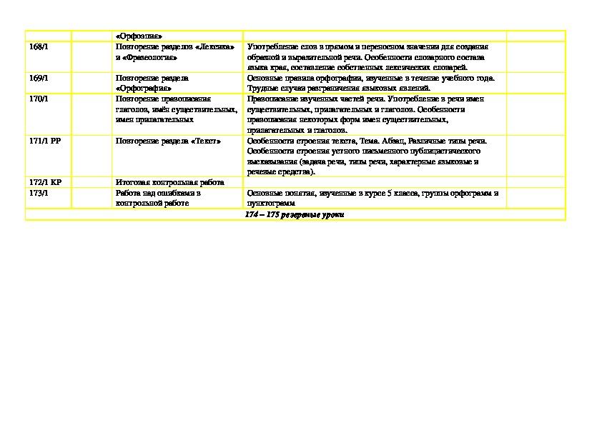 Рабочая программа по русскому языку 5 класс ( М. Разумовская)