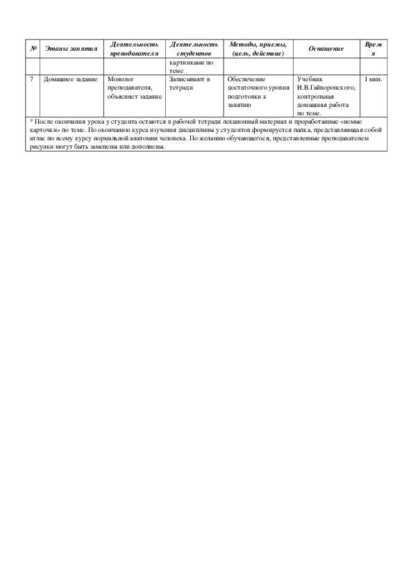 """Методическая разработка урока по дициплине """"Анатомия и физиология человека"""" на тему: """"Строение системы органов кровообращения. Анатомия сердца"""" для специальности Лечебное дело, 1 курс"""