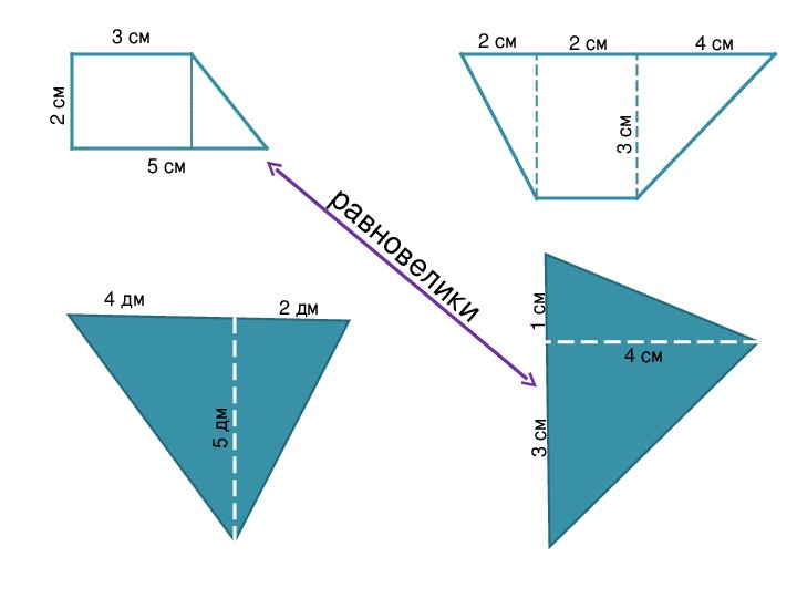 """Урок - презентация: """"Площадь Чи-Чао-Ту""""(5 класс, геометрия)"""