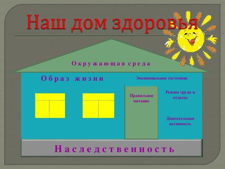 """Мастер-класс """"Строим дом своего здоровья"""""""