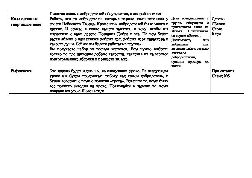"""Конспект урока и презентация по ОРКСЭ и ОПВ """"Сотворение человека"""""""
