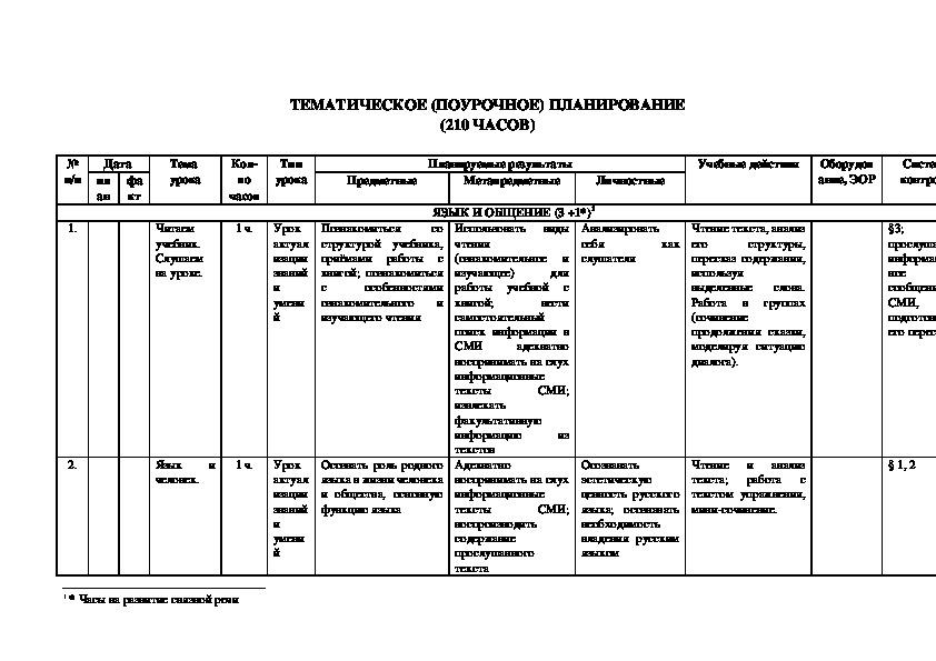 Календарно-тематическое планирование по русскому языку 5 класс коррекционно-развивающего обучения УМК Т.А. Ладыженской
