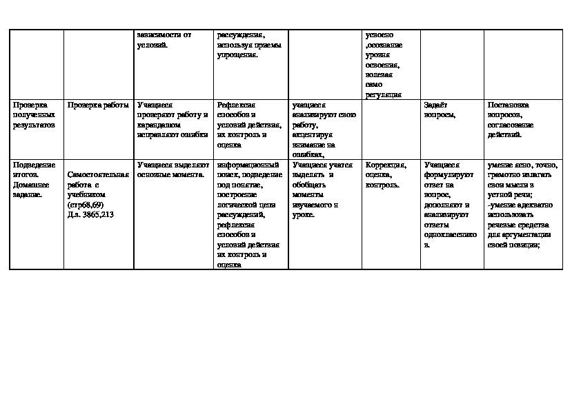 Технологическая карта урока по теме:Числовые выражения и значения числовых выражений 1