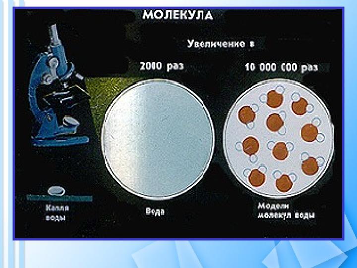 """Материалы к уроку физики по теме """"Строение вещества"""" 7 класс"""