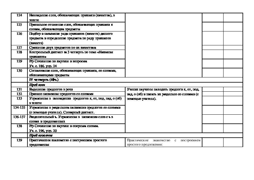 Рабочая программа учебного предмета  «Письмо и развитие речи»  для обучающегося с ОВЗ (легкая умственная отсталость)  Класс: 3