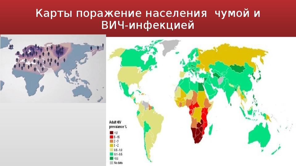 "Презентация по биологии ""ВИЧ/СПИД - болезнь 20 века"" (10 класс, биология)"