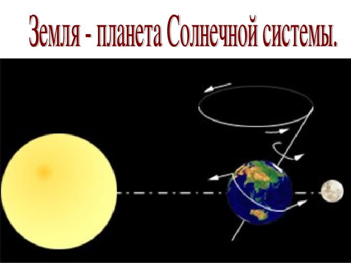 """Конспект урока и презентация на тему """"Земля-планета солнечной системы""""(4 класс,окружающий мир)"""
