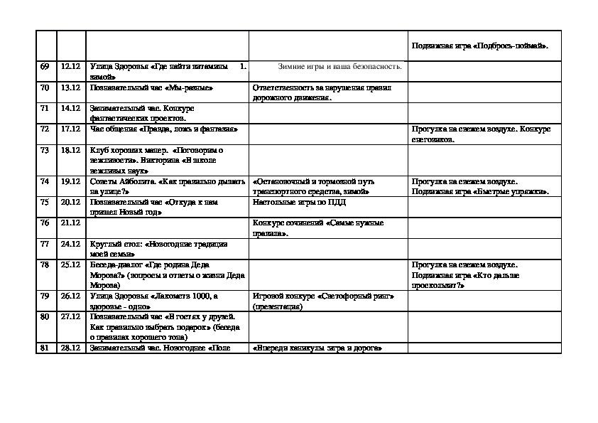 Календарно-тематическое планирование занятий в ГПД 4 класс