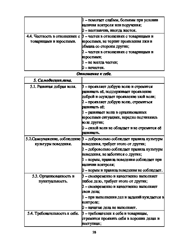 """Рабочая программа """"Кружок """"Чудеса природы"""" 5-7 класс."""
