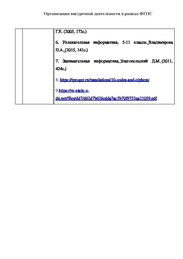 Программа внеурочной деятельности для 7 класса Информатика без границ