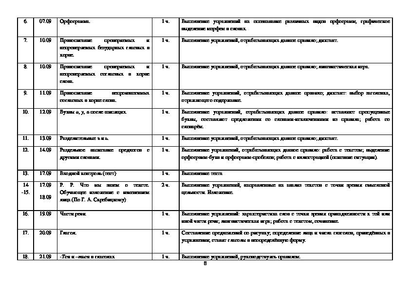 Рабочая программа по русскому языку для 5 класса