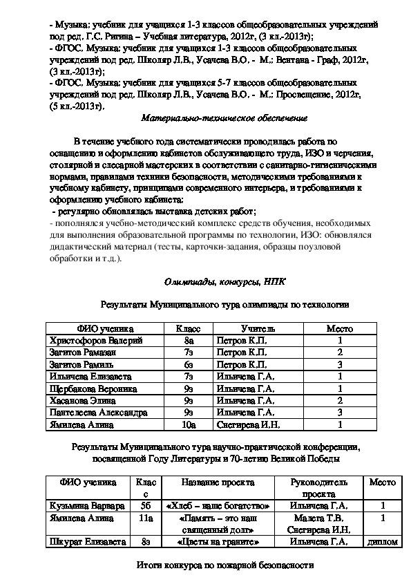 Анализ работы ШМО учителей технологии, ИЗО, музыки
