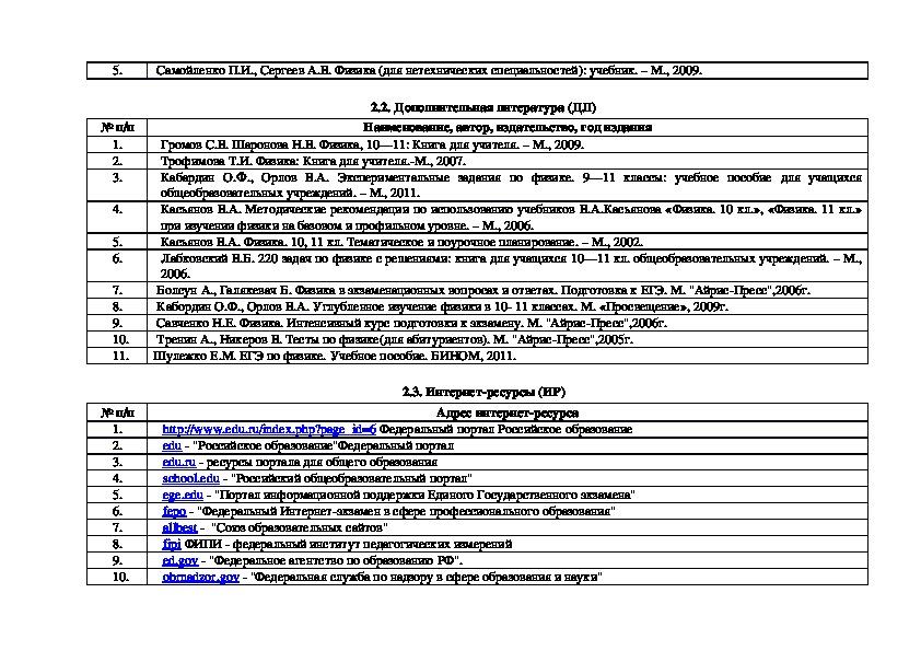 Тематическое планирование по физике НПО мастер ЖКХ 180 часов