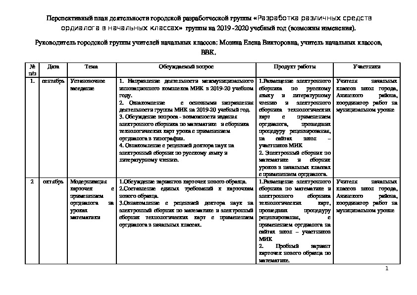 Перспективный план развития разработческой группы инновационного комплекса