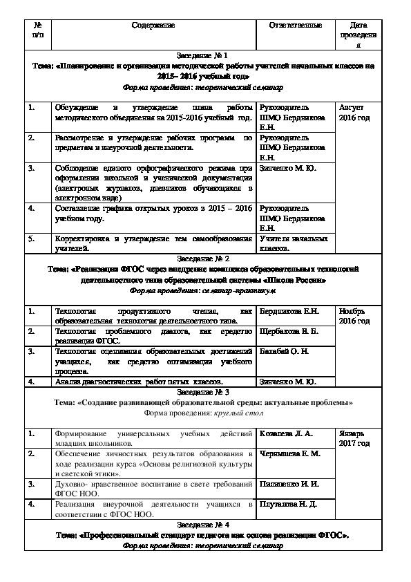 План работы ШМО начальных классов 2016 - 2017 год