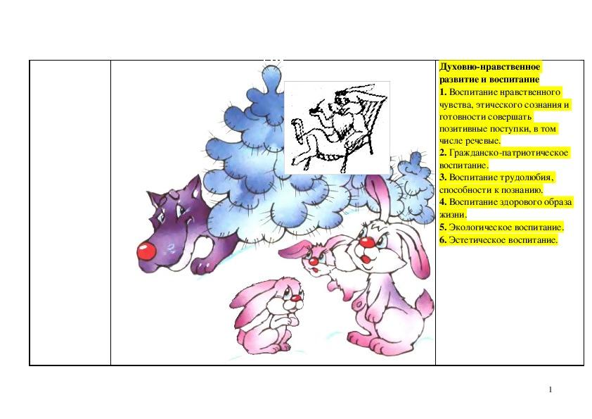 Урок по литературному чтению.Тема раздела: «Сказка – ложь, да в ней намёк...» Тема: Введение в раздел. Ю. Мориц «Слониха, слонёнок и слон...»